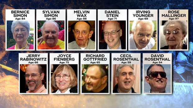 pittsburgh-synagogue-victims-complete